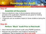 roadmap for audit preparation3