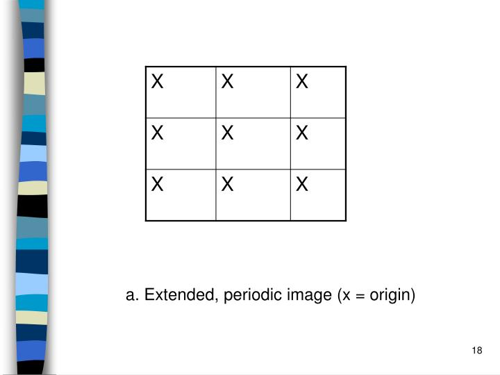 a. Extended, periodic image (x = origin)