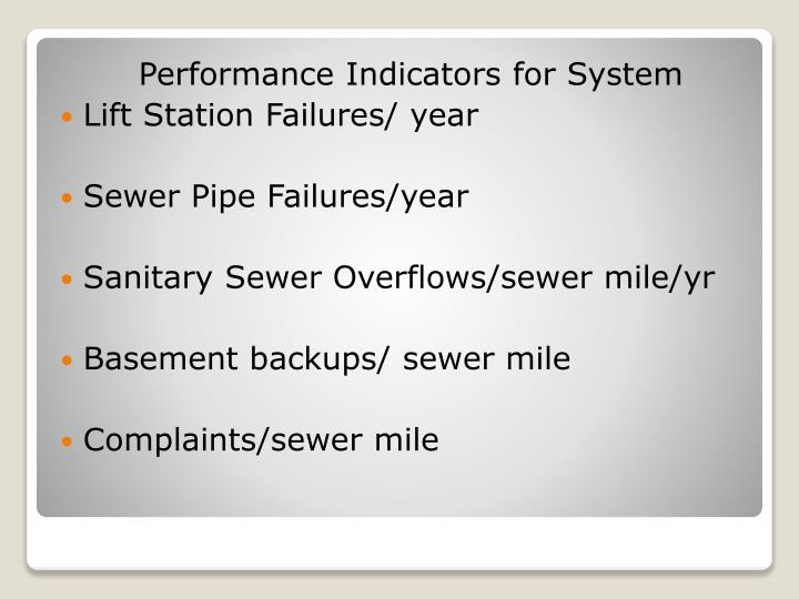 Performance Indicators for System