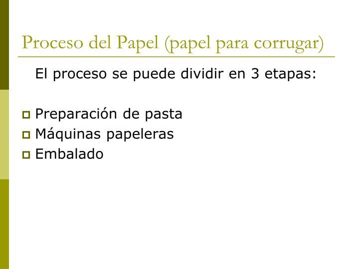 Proceso del Papel (papel para corrugar)