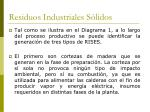 residuos industriales s lidos