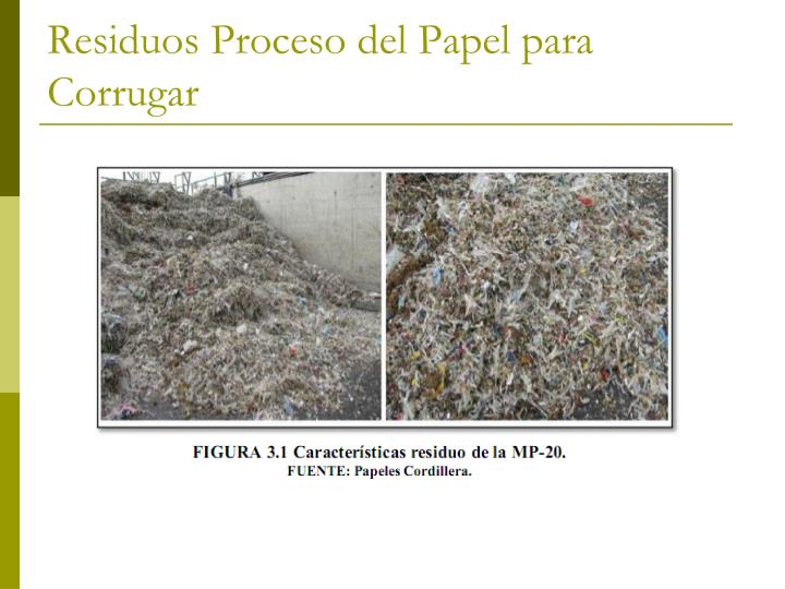 Residuos Proceso del Papel para Corrugar