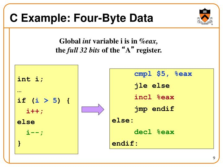 C Example: Four-Byte Data