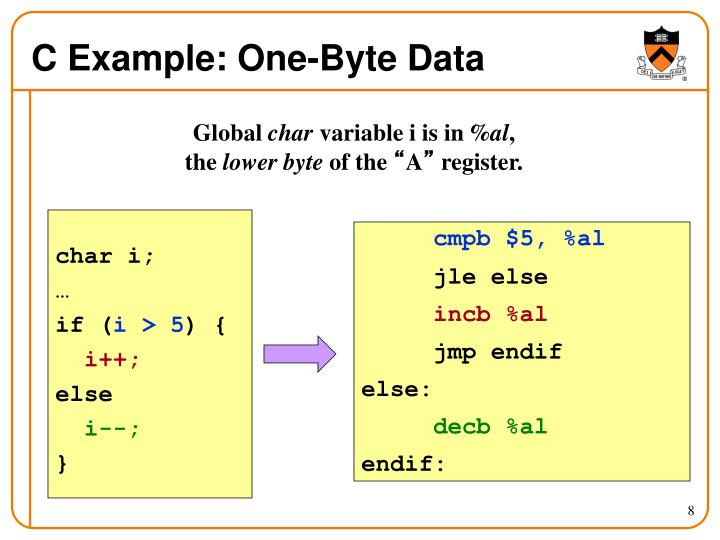 C Example: One-Byte Data