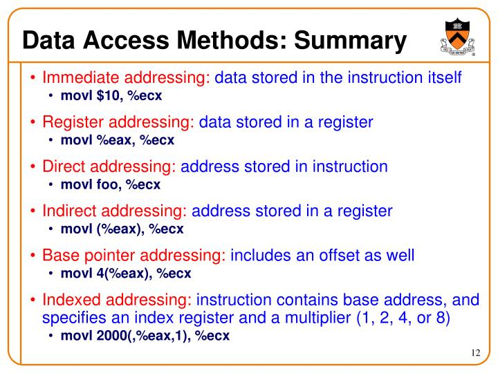 Data Access Methods: Summary