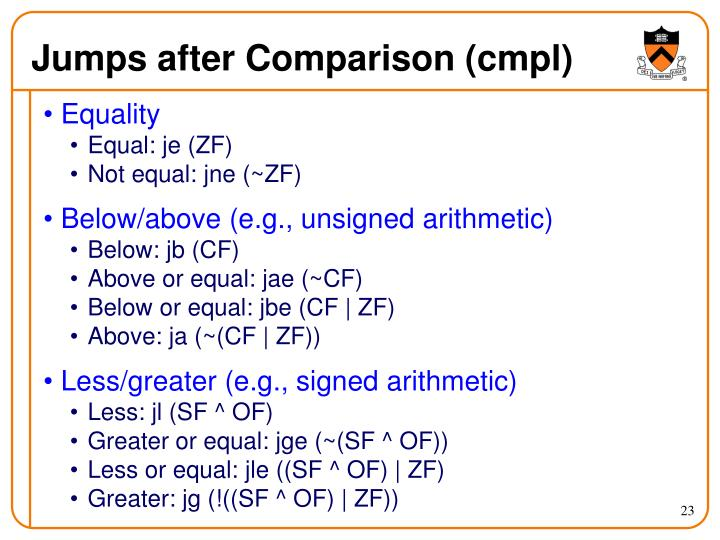 Jumps after Comparison (cmpl)