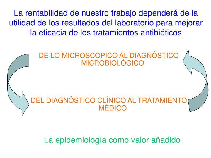 La rentabilidad de nuestro trabajo dependerá de la utilidad de los resultados del laboratorio para mejorar la eficacia de los tratamientos antibióticos