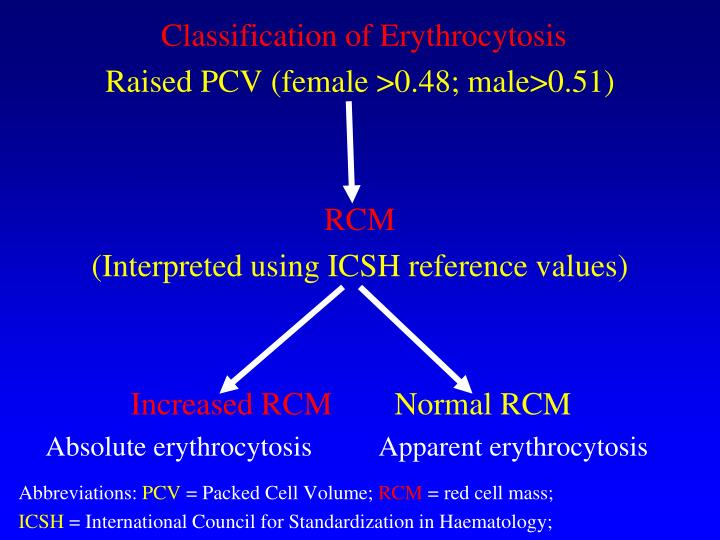 Classification of Erythrocytosis