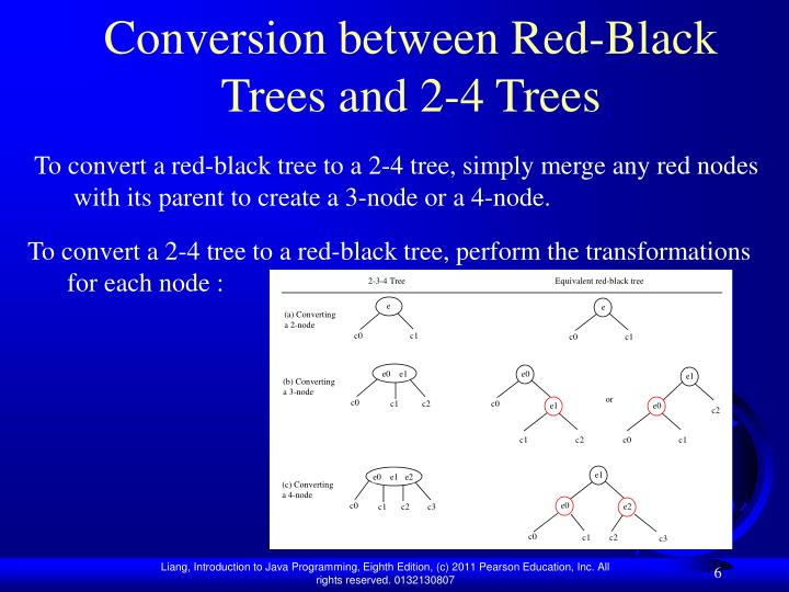 Conversion between Red-Black Trees and 2-4 Trees