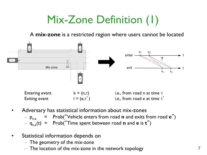 Mix-Zone Definition (1)