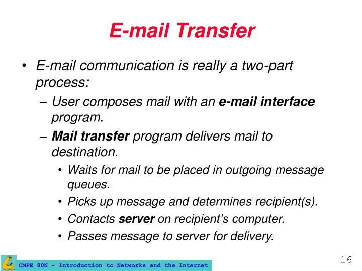 E-mail Transfer
