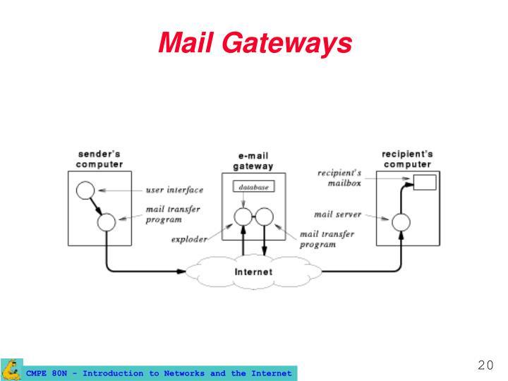 Mail Gateways