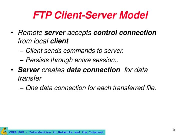 FTP Client-Server Model