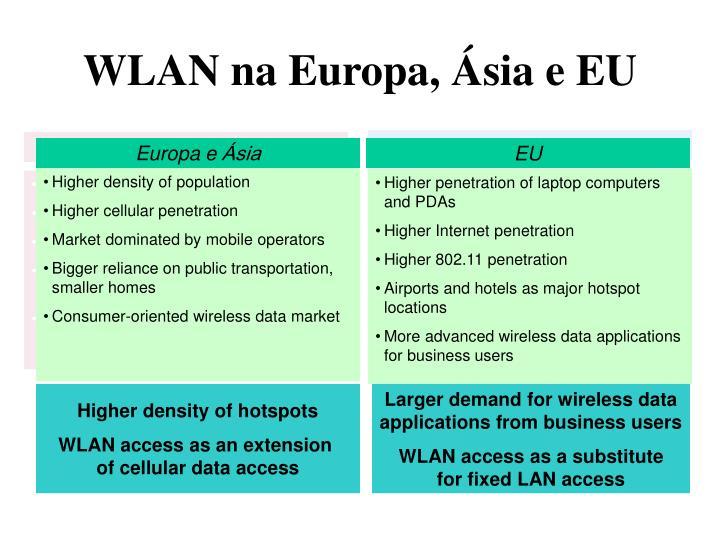 WLAN na Europa, Ásia e EU