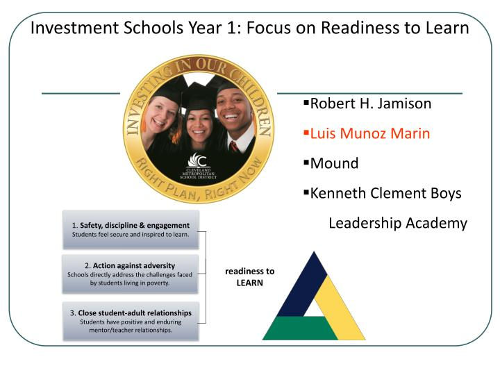 Investment Schools Year 1: Focus on Readiness to Learn
