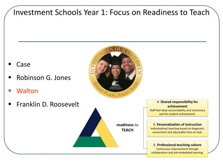 Investment Schools Year 1: Focus on Readiness to Teach