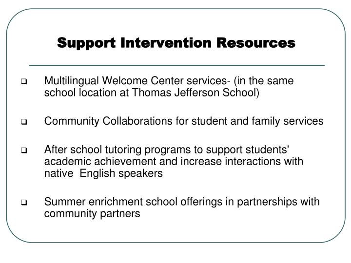Support Intervention Resources
