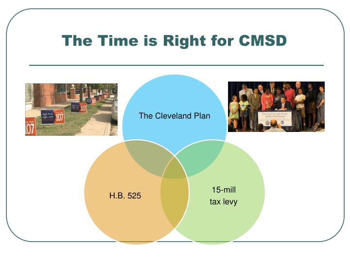The Time is Right for CMSD