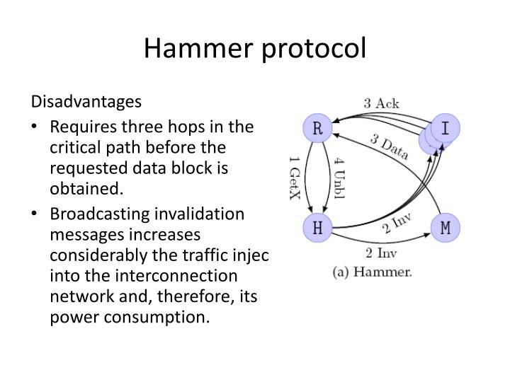 Hammer protocol