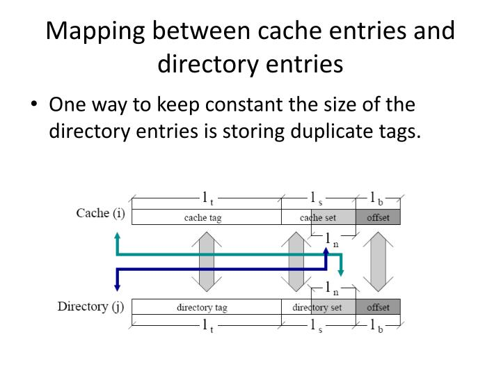 Mapping between cache entries and directory entries