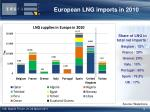 european lng imports in 20101