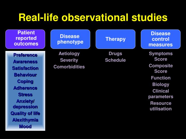 Real-life observational studies