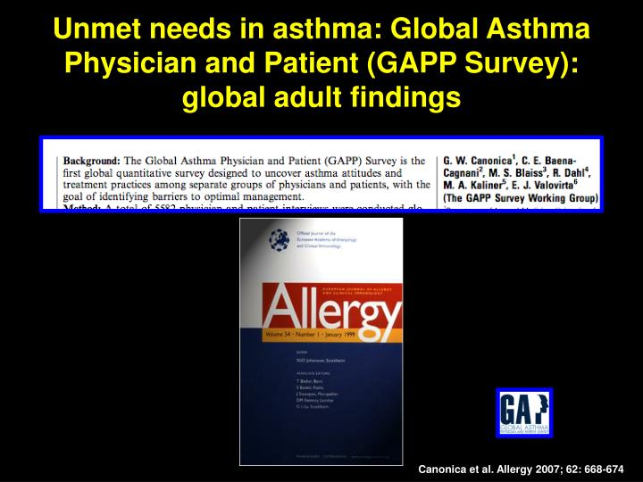 Unmet needs in asthma: Global Asthma Physician and Patient (GAPP Survey): global adult findings