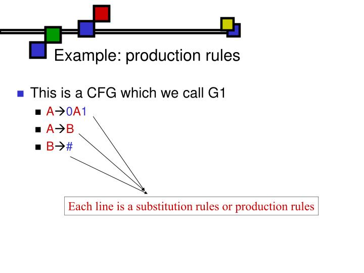 Example: production rules