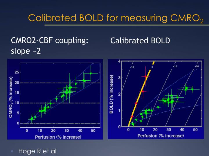 Calibrated BOLD for measuring CMRO