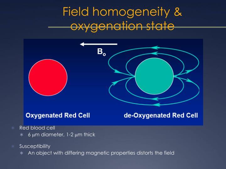 Field homogeneity &