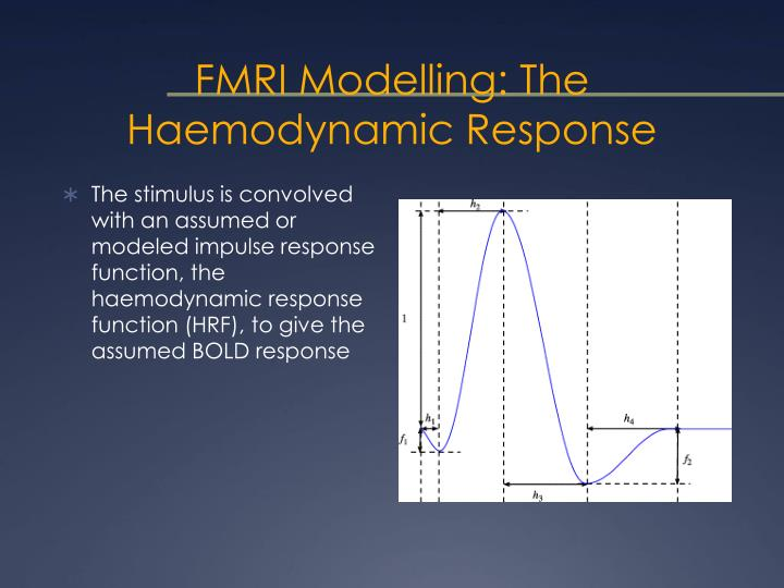 FMRI Modelling: The