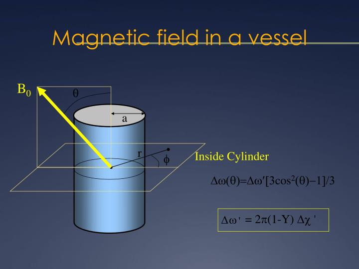 Magnetic field in a vessel