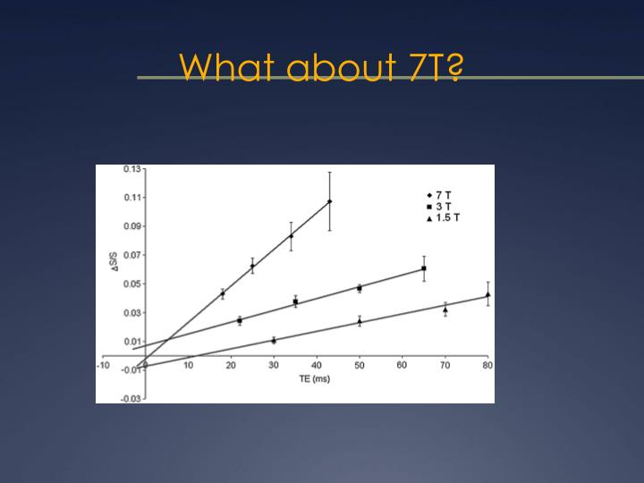 What about 7T?