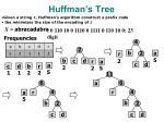 huffman s tree
