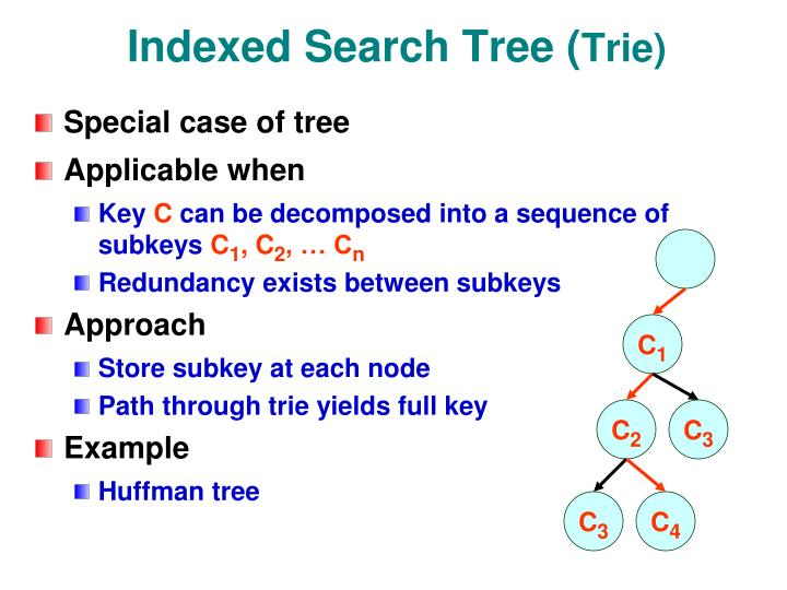 Indexed search tree trie1