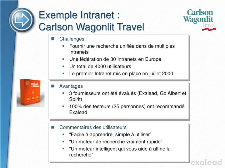 carlos wagonlit travel
