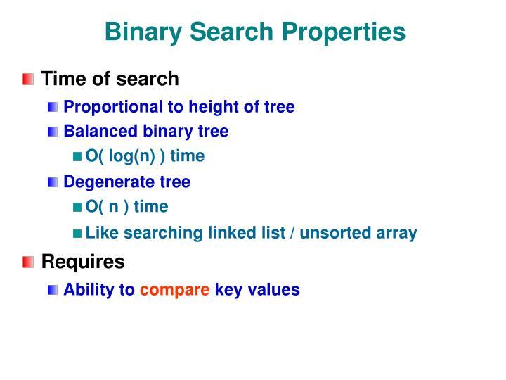 Binary Search Properties