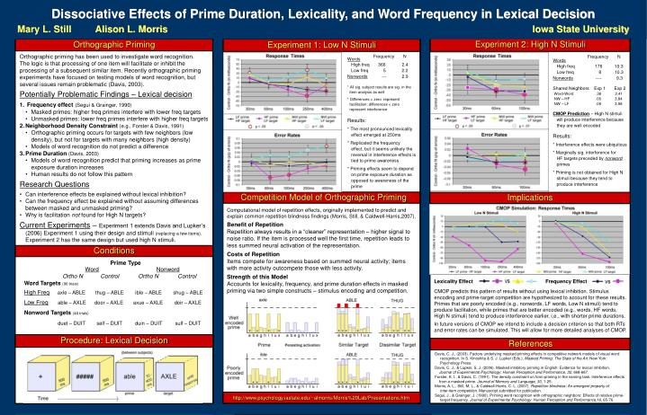 Dissociative Effects of Prime Duration, Lexicality, and Word Frequency in Lexical Decision