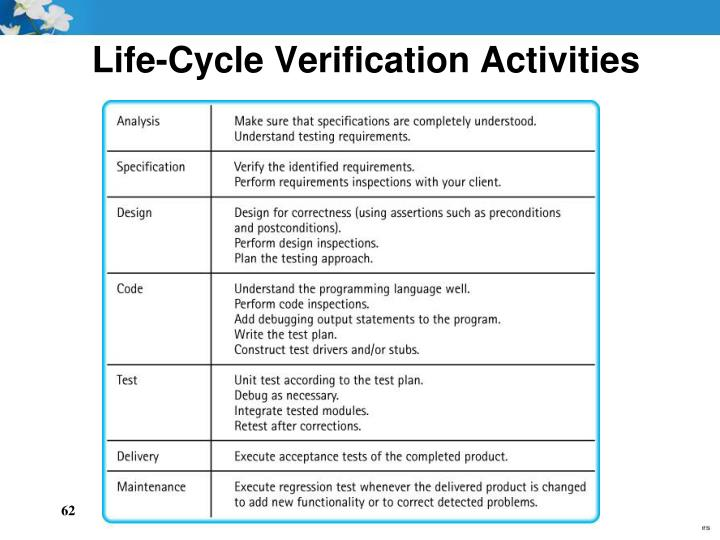 Life-Cycle Verification Activities