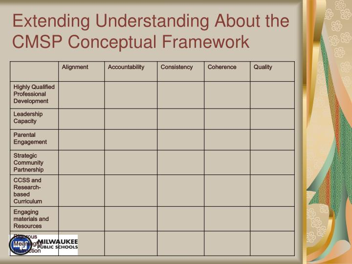 Extending Understanding About the CMSP Conceptual Framework