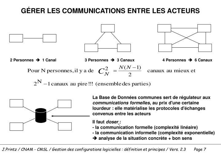 GÉRER LES COMMUNICATIONS ENTRE LES ACTEURS
