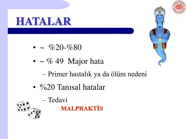 HATALAR