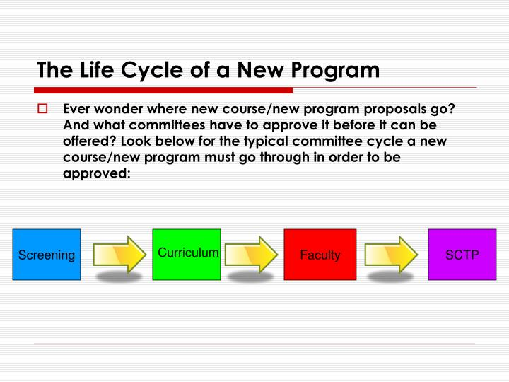 The Life Cycle of a New Program