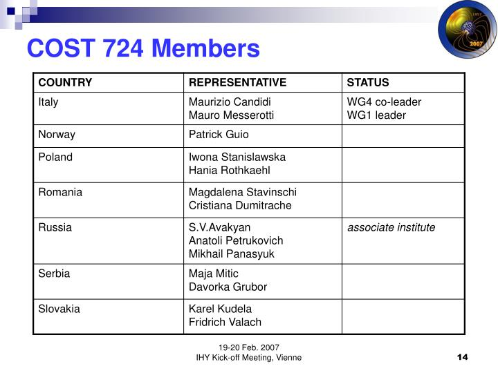 COST 724 Members
