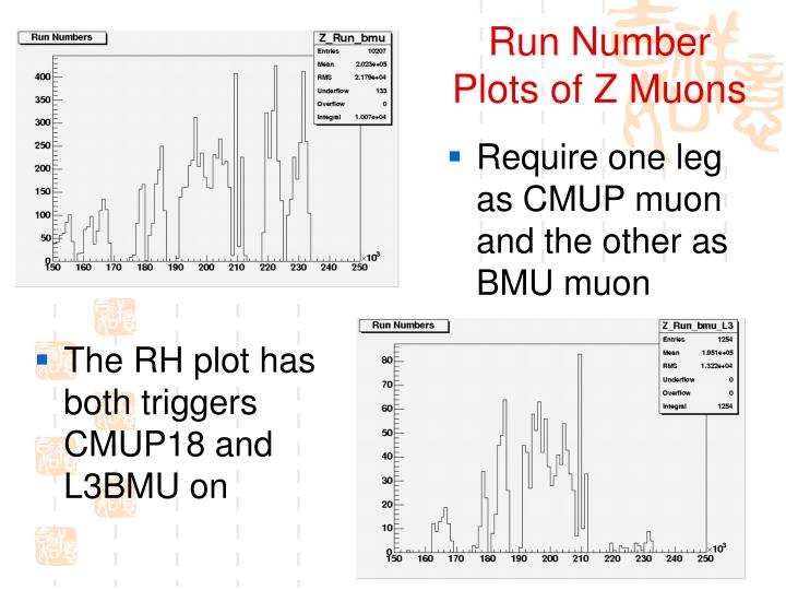 Run Number Plots of Z Muons