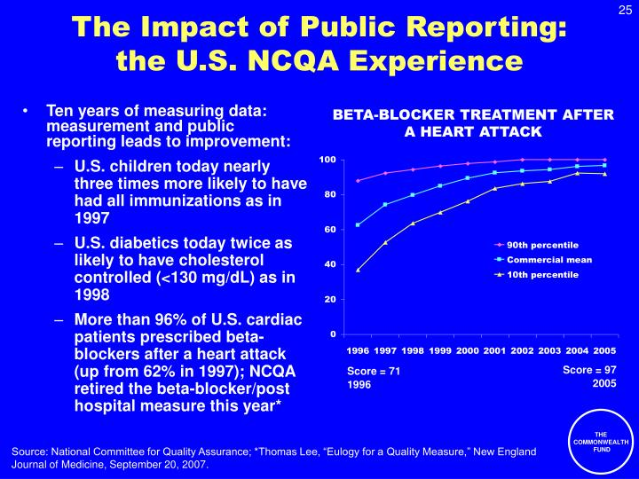 The Impact of Public Reporting: