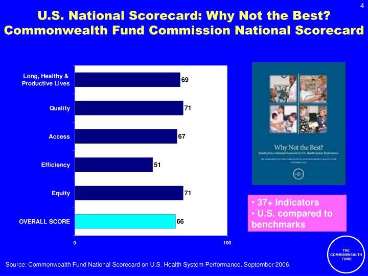 U.S. National Scorecard: Why Not the Best?
