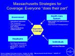 massachusetts strategies for coverage everyone does their part