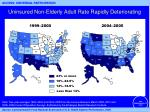 uninsured non elderly adult rate rapidly deteriorating