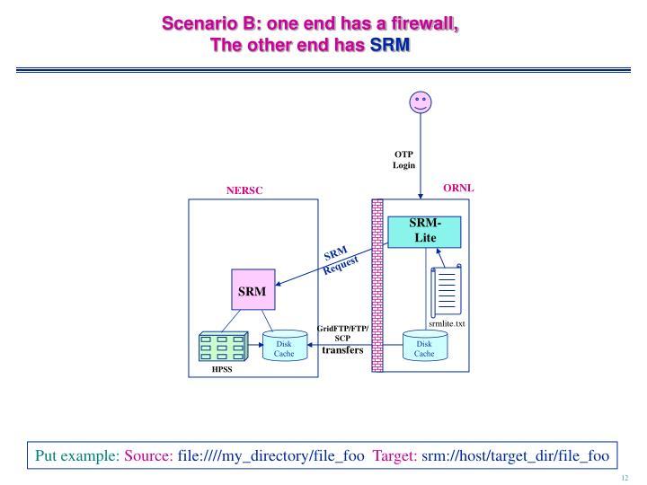 Scenario B: one end has a firewall,
